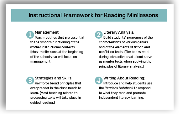 What is the Reading Minilessons Book?