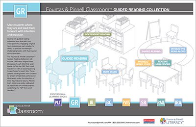 Fountas Pinnell Classroom Literacy For All Students Grades K 6