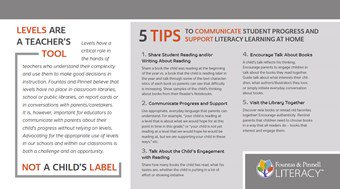 5 Tips to Communicate Student Progress & Support Literacy Learning at Home