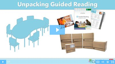 Unpacking Fountas & Pinnell Classroom™ Guided Reading