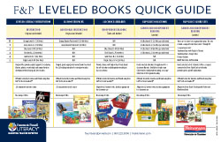 Fountas & Pinnell Literacy(TM) LLI: Leveled Books Quick Guide Chart